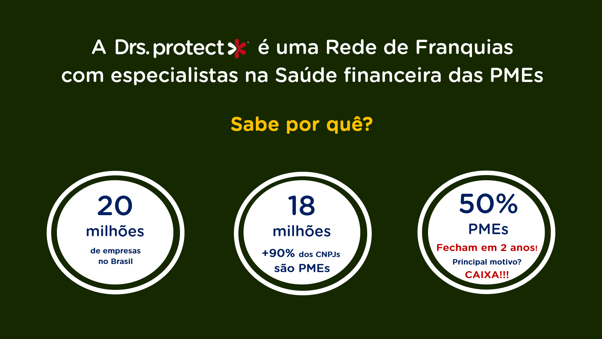 Drs. protect, especialistas na Saúde financeira